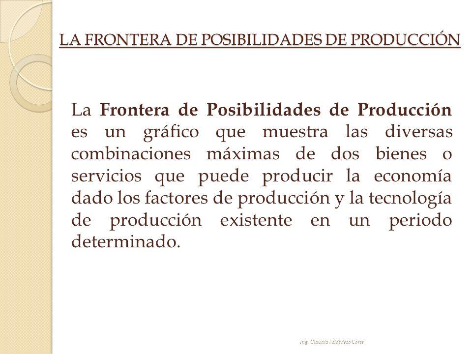 LA FRONTERA DE POSIBILIDADES DE PRODUCCIÓN La Frontera de Posibilidades de Producción es un gráfico que muestra las diversas combinaciones máximas de