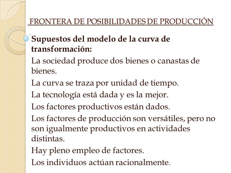 FRONTERA DE POSIBILIDADES DE PRODUCCIÓN FRONTERA DE POSIBILIDADES DE PRODUCCIÓN Supuestos del modelo de la curva de transformación: La sociedad produc