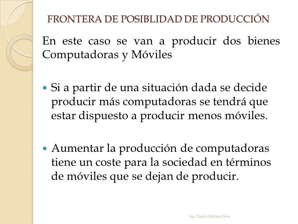 FRONTERA DE POSIBLIDAD DE PRODUCCIÓN En este caso se van a producir dos bienes Computadoras y Móviles Si a partir de una situación dada se decide prod
