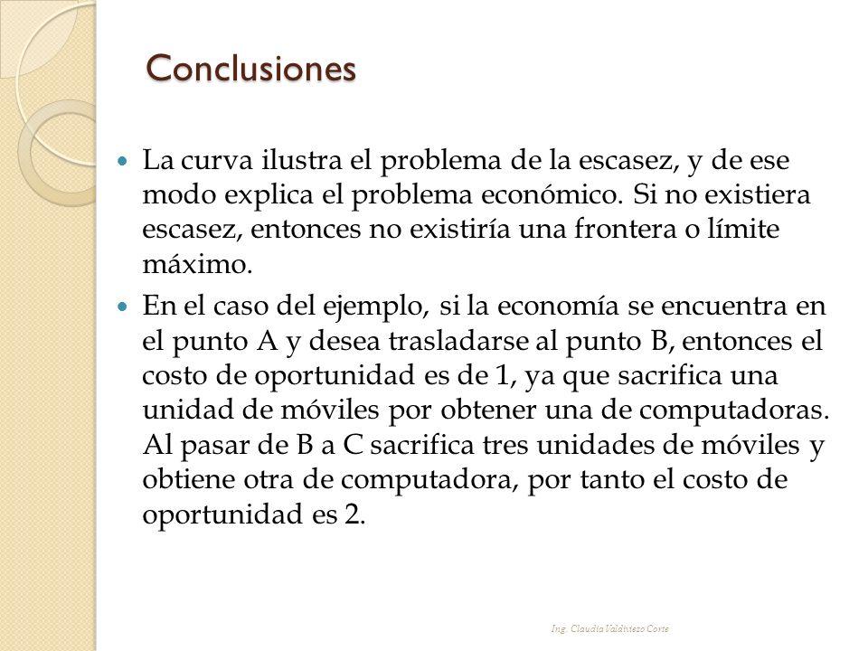 Conclusiones La curva ilustra el problema de la escasez, y de ese modo explica el problema económico. Si no existiera escasez, entonces no existiría u