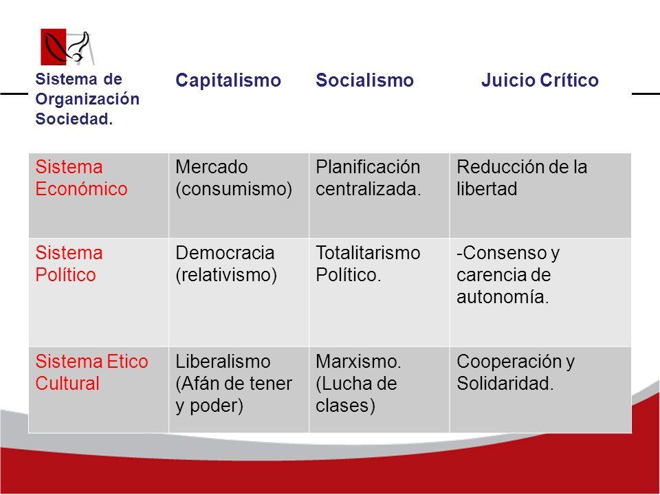 Sistema de Organización Sociedad. CapitalismoSocialismoJuicio Crítico Sistema Económico Mercado (consumismo) Planificación centralizada. Reducción de