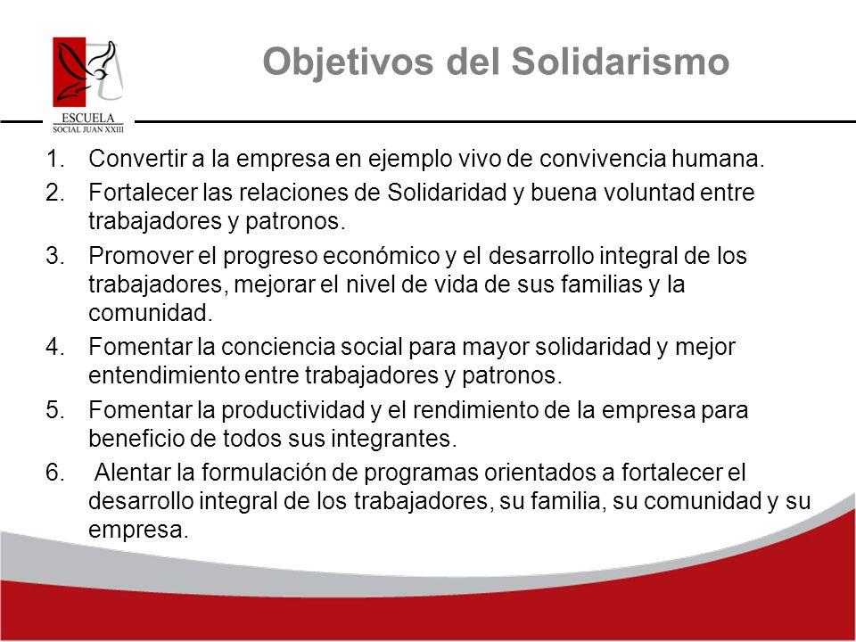 Objetivos del Solidarismo 1.Convertir a la empresa en ejemplo vivo de convivencia humana. 2.Fortalecer las relaciones de Solidaridad y buena voluntad