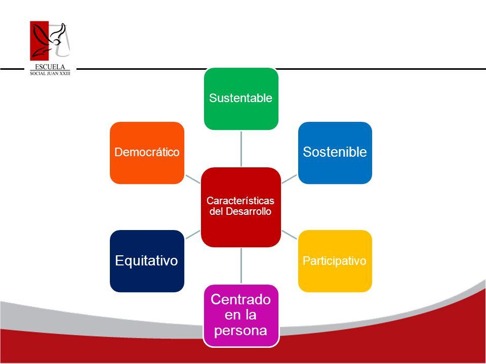 Características del Desarrollo Sustentable Sostenible Participativo Centrado en la persona Equitativo Democrático
