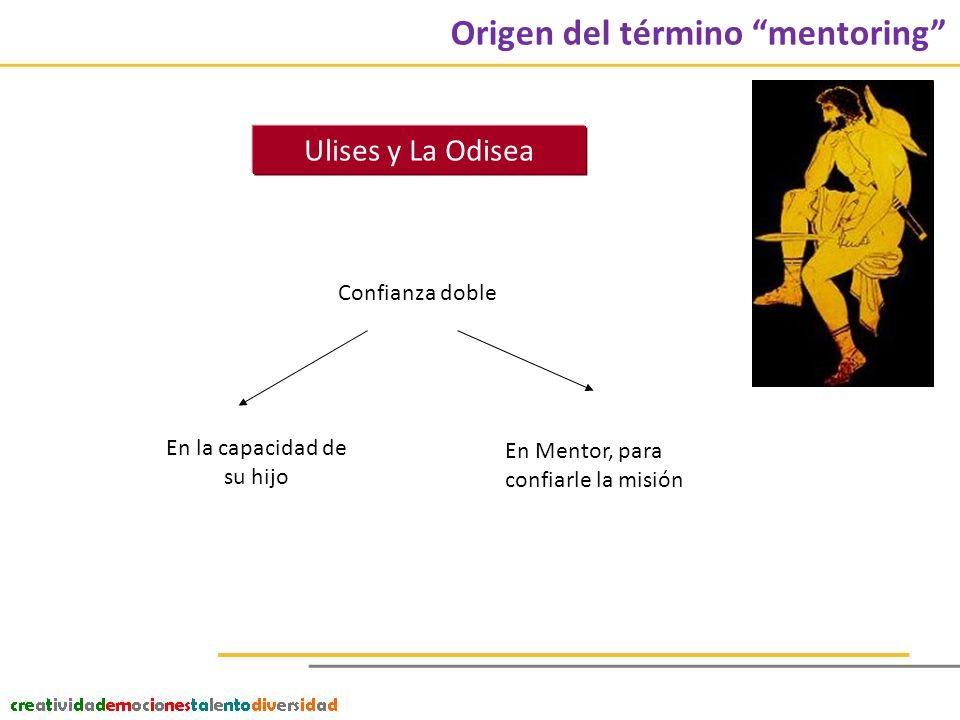 Origen del término mentoring Ulises y La Odisea Confianza doble En la capacidad de su hijo En Mentor, para confiarle la misión