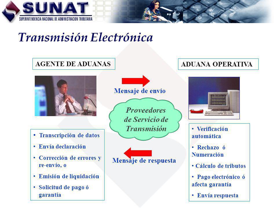 Transmisión Electrónica Mensaje de envío Mensaje de respuesta Transcripción de datos Envía declaración Corrección de errores y re-envío, o Emisión de