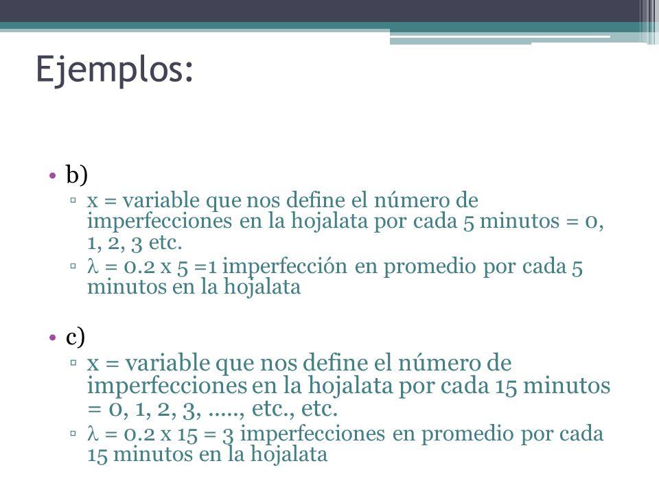 Ejemplos: b) x = variable que nos define el número de imperfecciones en la hojalata por cada 5 minutos = 0, 1, 2, 3 etc. = 0.2 x 5 =1 imperfección en