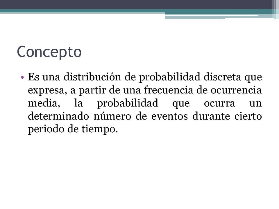Concepto Es una distribución de probabilidad discreta que expresa, a partir de una frecuencia de ocurrencia media, la probabilidad que ocurra un determinado número de eventos durante cierto periodo de tiempo.