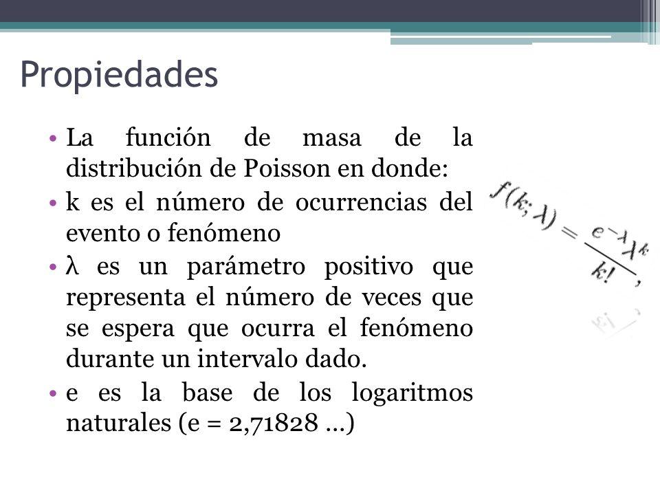 Propiedades La función de masa de la distribución de Poisson en donde: k es el número de ocurrencias del evento o fenómeno λ es un parámetro positivo que representa el número de veces que se espera que ocurra el fenómeno durante un intervalo dado.