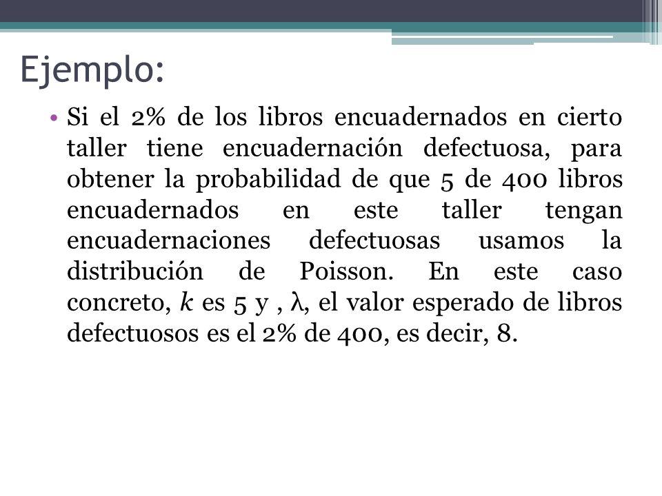 Ejemplo: Si el 2% de los libros encuadernados en cierto taller tiene encuadernación defectuosa, para obtener la probabilidad de que 5 de 400 libros en
