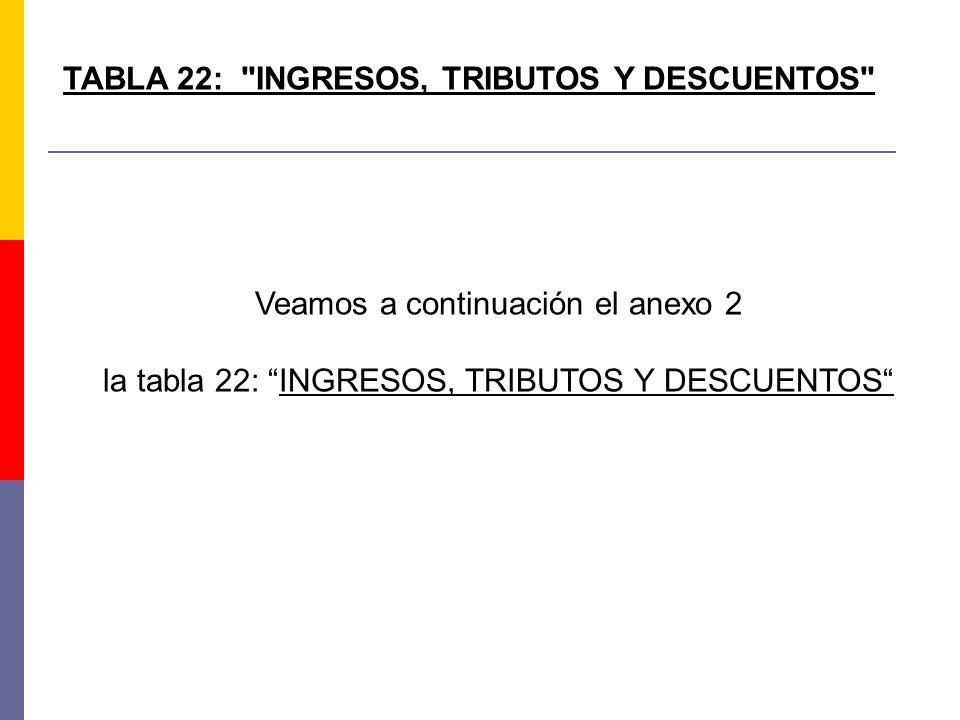 TABLA 22:
