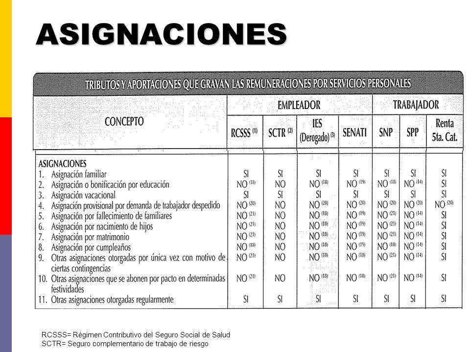 ASIGNACIONES RCSSS= Régimen Contributivo del Seguro Social de Salud SCTR= Seguro complementario de trabajo de riesgo