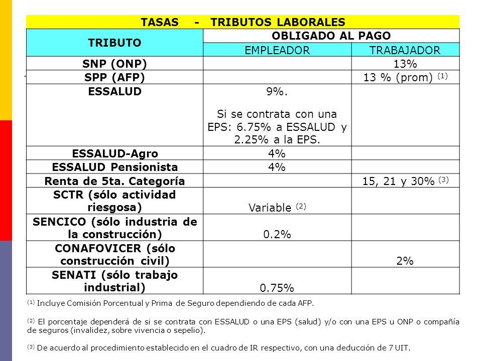 TASAS - TRIBUTOS LABORALES TRIBUTO OBLIGADO AL PAGO EMPLEADORTRABAJADOR SNP (ONP)13% SPP (AFP)13 % (prom) (1) ESSALUD9%. Si se contrata con una EPS: 6