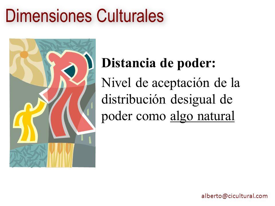 alberto@cicultural.com Dimensiones Culturales Distancia de poder: Nivel de aceptación de la distribución desigual de poder como algo natural