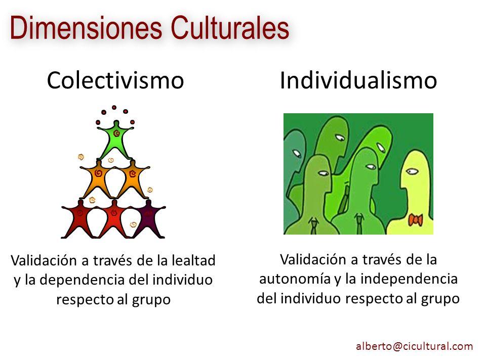 alberto@cicultural.com Dimensiones Culturales Colectivismo Validación a través de la autonomía y la independencia del individuo respecto al grupo Vali
