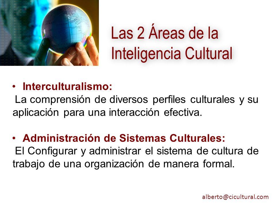 Las 2 Áreas de la Inteligencia Cultural Interculturalismo: La comprensión de diversos perfiles culturales y su aplicación para una interacción efectiv