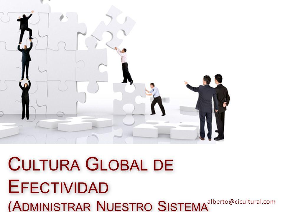 alberto@cicultural.com C ULTURA G LOBAL DE E FECTIVIDAD (A DMINISTRAR N UESTRO S ISTEMA C ULTURAL ) C ULTURA G LOBAL DE E FECTIVIDAD (A DMINISTRAR N U