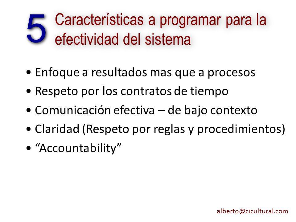 alberto@cicultural.com Enfoque a resultados mas que a procesos Respeto por los contratos de tiempo Comunicación efectiva – de bajo contexto Claridad (