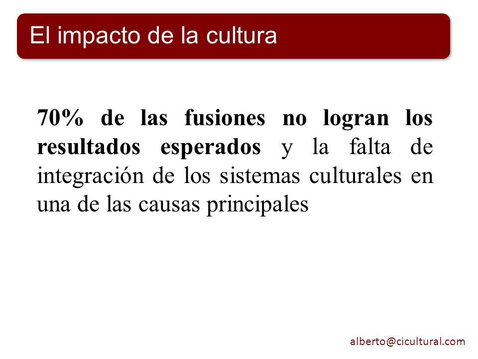 alberto@cicultural.com 70% de las fusiones no logran los resultados esperados y la falta de integración de los sistemas culturales en una de las causa