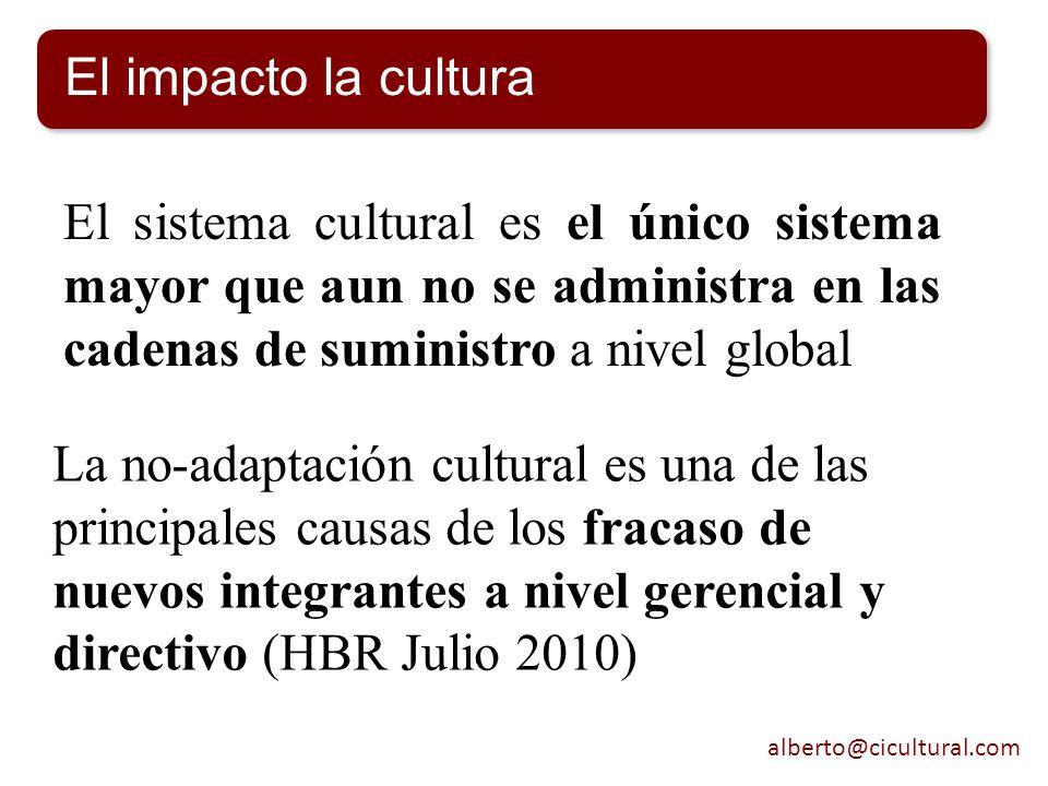 alberto@cicultural.com El sistema cultural es el único sistema mayor que aun no se administra en las cadenas de suministro a nivel global El impacto l