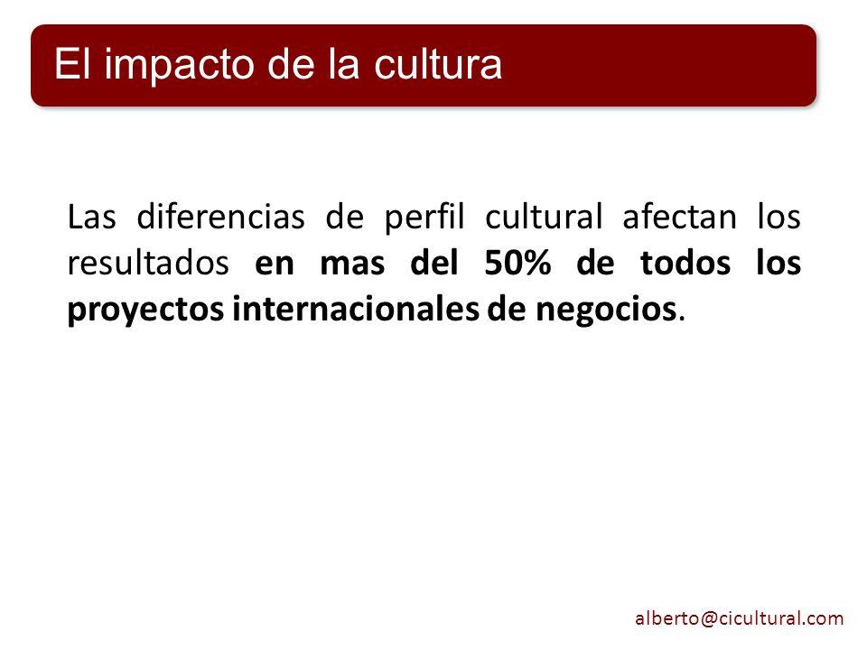 alberto@cicultural.com Las diferencias de perfil cultural afectan los resultados en mas del 50% de todos los proyectos internacionales de negocios. El