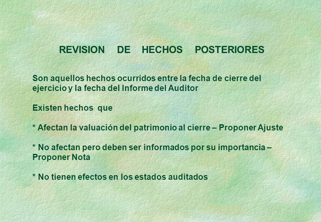 REVISION DE HECHOS POSTERIORES Son aquellos hechos ocurridos entre la fecha de cierre del ejercicio y la fecha del Informe del Auditor Existen hechos
