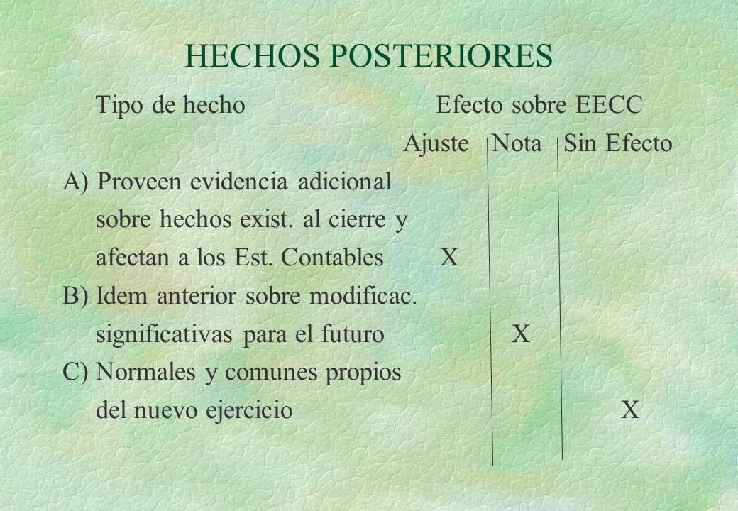 HECHOS POSTERIORES Tipo de hechoEfecto sobre EECC Ajuste Nota Sin Efecto A) Proveen evidencia adicional sobre hechos exist. al cierre y afectan a los