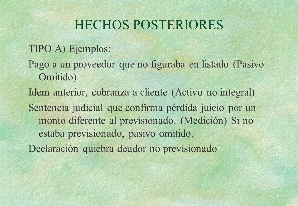HECHOS POSTERIORES TIPO A) Ejemplos: Pago a un proveedor que no figuraba en listado (Pasivo Omitido) Idem anterior, cobranza a cliente (Activo no inte