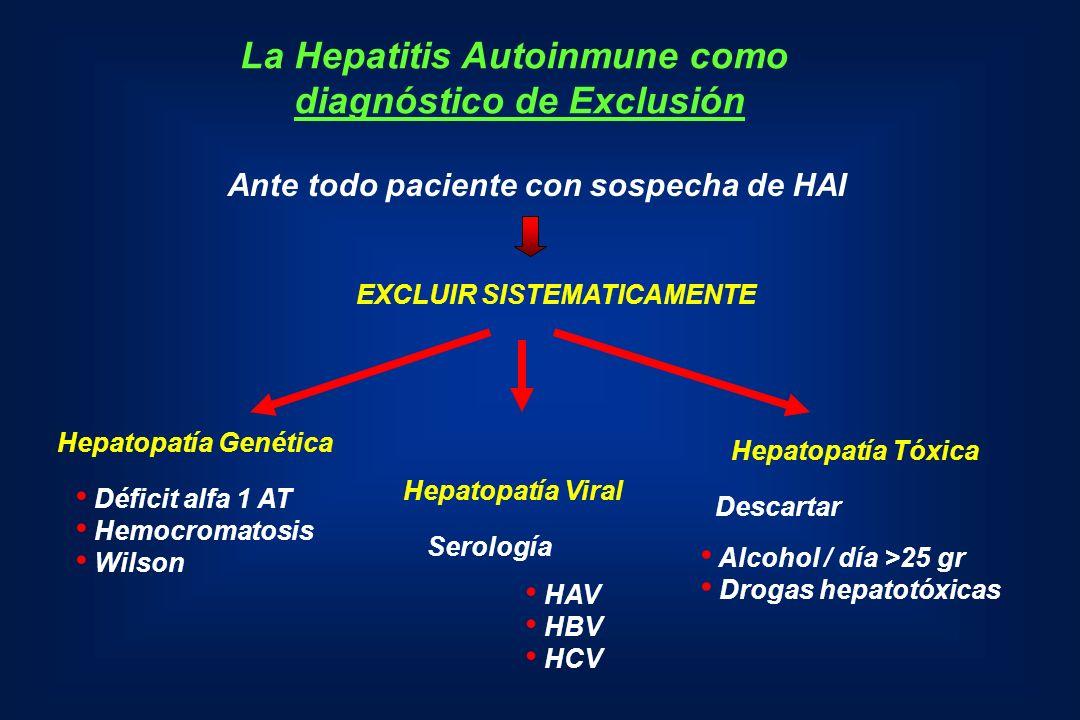 La Hepatitis Autoinmune como diagnóstico de Exclusión Ante todo paciente con sospecha de HAI EXCLUIR SISTEMATICAMENTE Hepatopatía Genética Hepatopatía