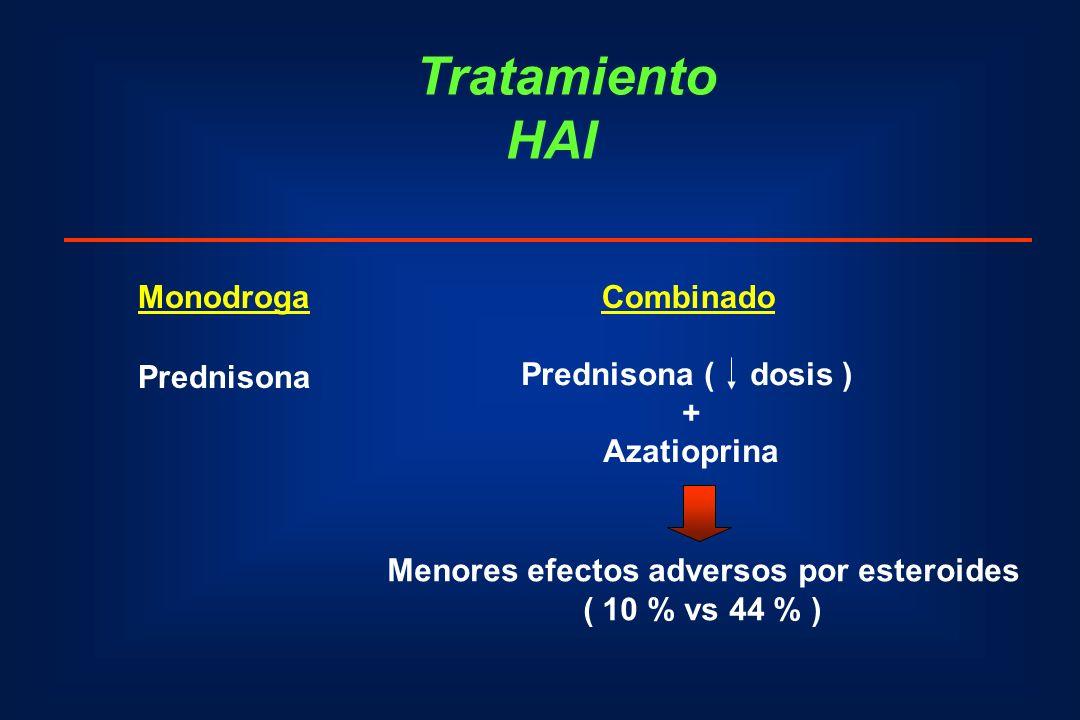 Tratamiento HAI MonodrogaCombinado Prednisona Prednisona ( dosis ) + Azatioprina Menores efectos adversos por esteroides ( 10 % vs 44 % )