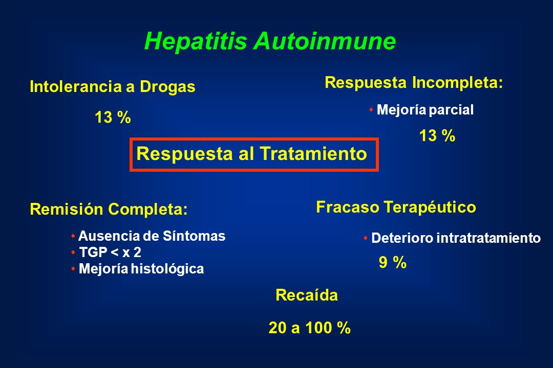 Hepatitis Autoinmune Respuesta al Tratamiento Remisión Completa: Ausencia de Síntomas TGP < x 2 Mejoría histológica Respuesta Incompleta: Mejoría parc