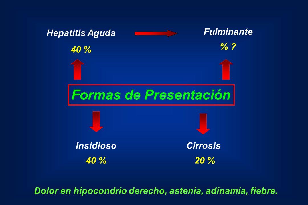 Formas de Presentación Hepatitis Aguda 40 % Insidioso 40 % Fulminante % ? Cirrosis 20 % Dolor en hipocondrio derecho, astenia, adinamia, fiebre.