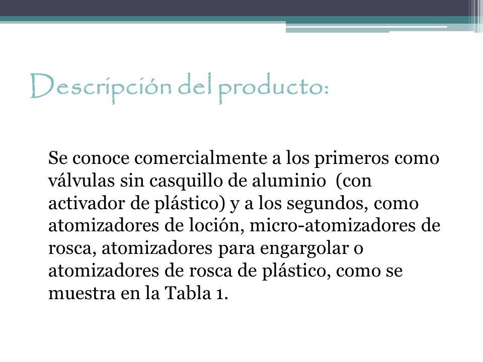 Descripción del producto: Se conoce comercialmente a los primeros como válvulas sin casquillo de aluminio (con activador de plástico) y a los segundos