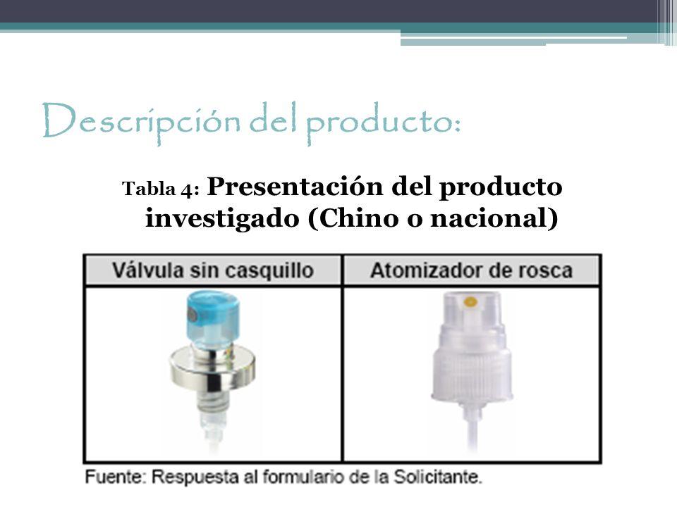 Descripción del producto: Tabla 4: Presentación del producto investigado (Chino o nacional)