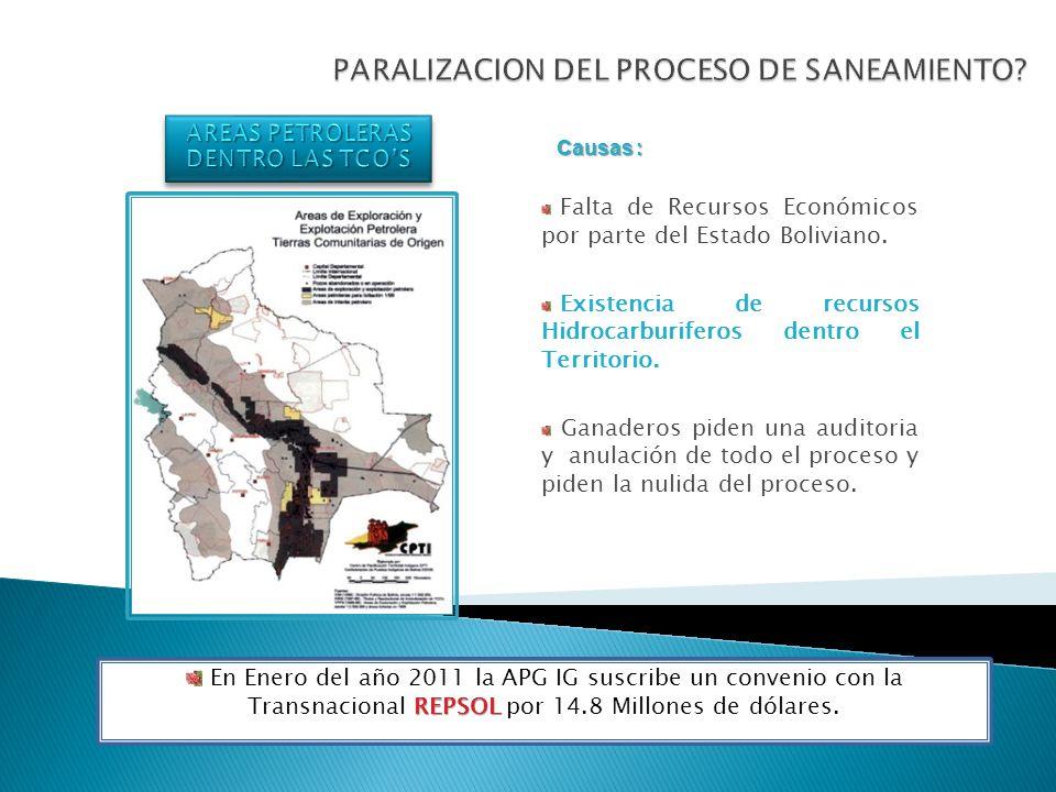 Causas : Falta de Recursos Económicos por parte del Estado Boliviano. Existencia de recursos Hidrocarburiferos dentro el Territorio. Ganaderos piden u