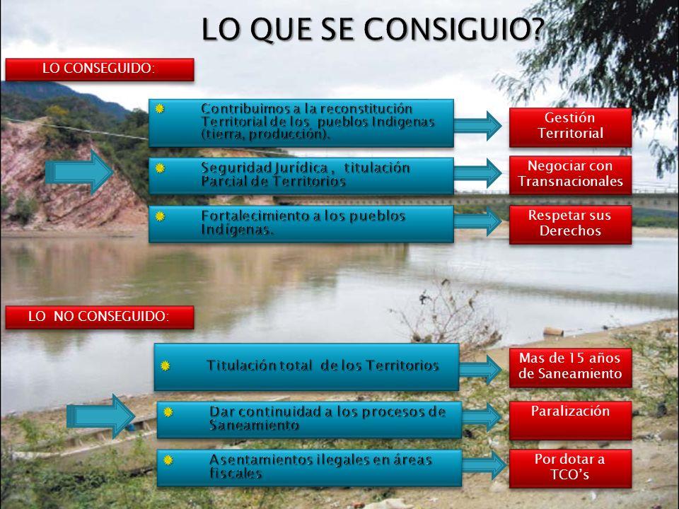 LO CONSEGUIDO: LO NO CONSEGUIDO: Gestión Territorial Negociar con Transnacionales Respetar sus Derechos Mas de 15 años de Saneamiento Paralización Por dotar a TCOs