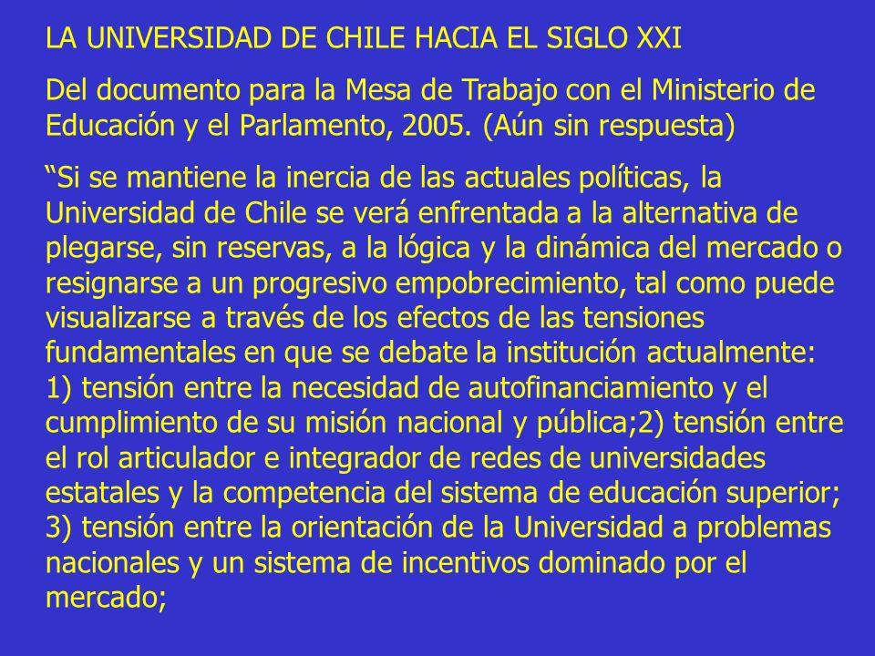 LA UNIVERSIDAD DE CHILE HACIA EL SIGLO XXI Del documento para la Mesa de Trabajo con el Ministerio de Educación y el Parlamento, 2005. (Aún sin respue