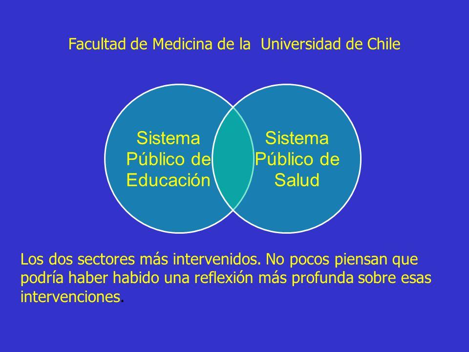 Sistema Público de Educación Sistema Público de Salud Facultad de Medicina de la Universidad de Chile Los dos sectores más intervenidos. No pocos pien