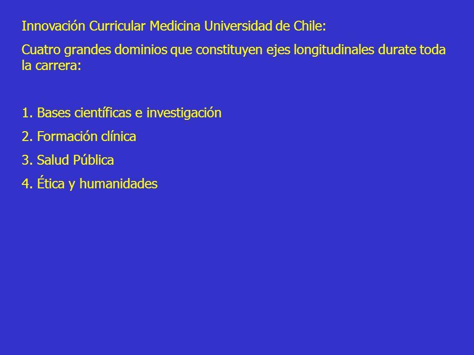 Innovación Curricular Medicina Universidad de Chile: Cuatro grandes dominios que constituyen ejes longitudinales durate toda la carrera: 1. Bases cien