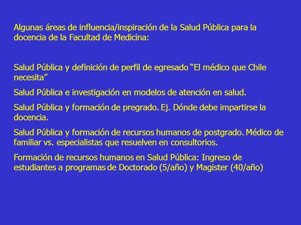 Algunas áreas de influencia/inspiración de la Salud Pública para la docencia de la Facultad de Medicina: Salud Pública y definición de perfil de egres