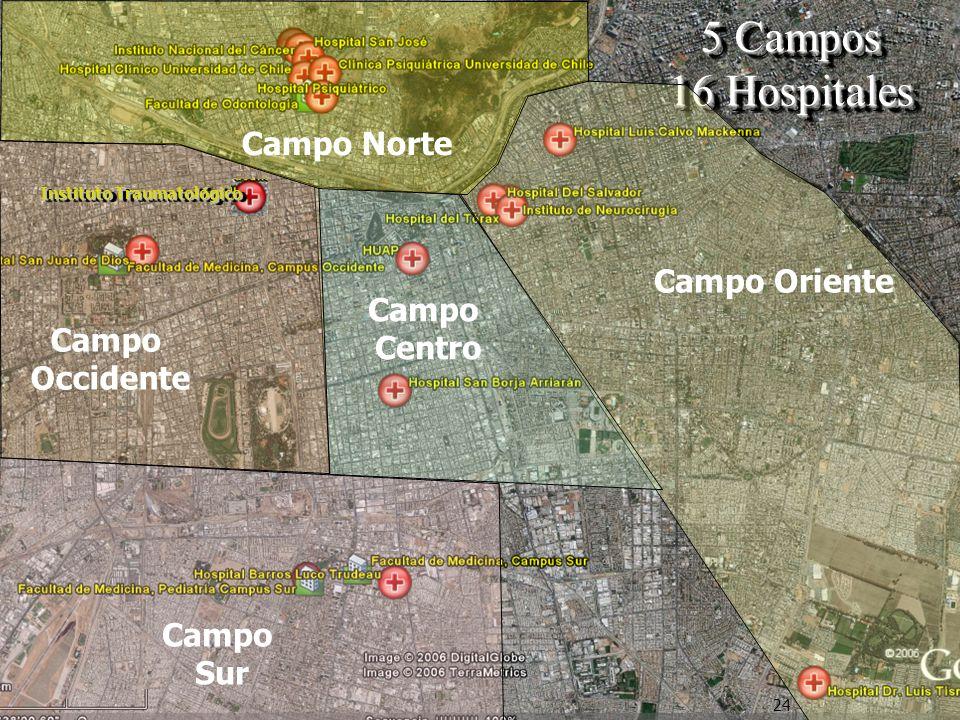 5 Campos 16 Hospitales Campo Oriente Campo Centro Campo Sur Campo Occidente Campo Norte Instituto Traumatológico 24
