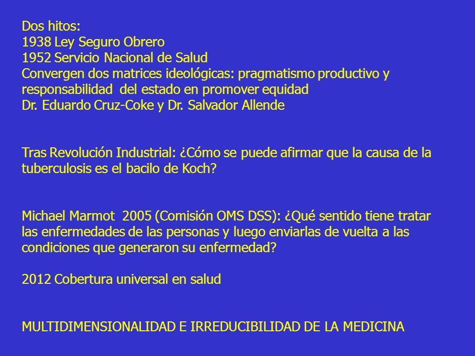 Dos hitos: 1938 Ley Seguro Obrero 1952 Servicio Nacional de Salud Convergen dos matrices ideológicas: pragmatismo productivo y responsabilidad del est