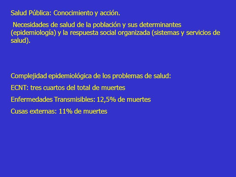 Salud Pública: Conocimiento y acción. Necesidades de salud de la población y sus determinantes (epidemiología) y la respuesta social organizada (siste