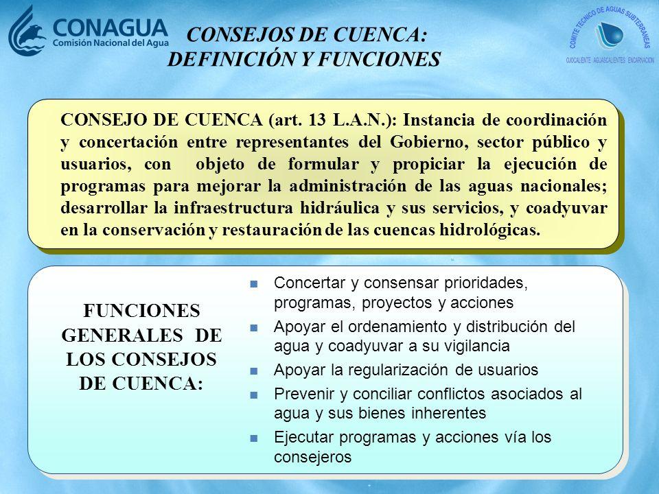 CONSEJO DE CUENCA (art.
