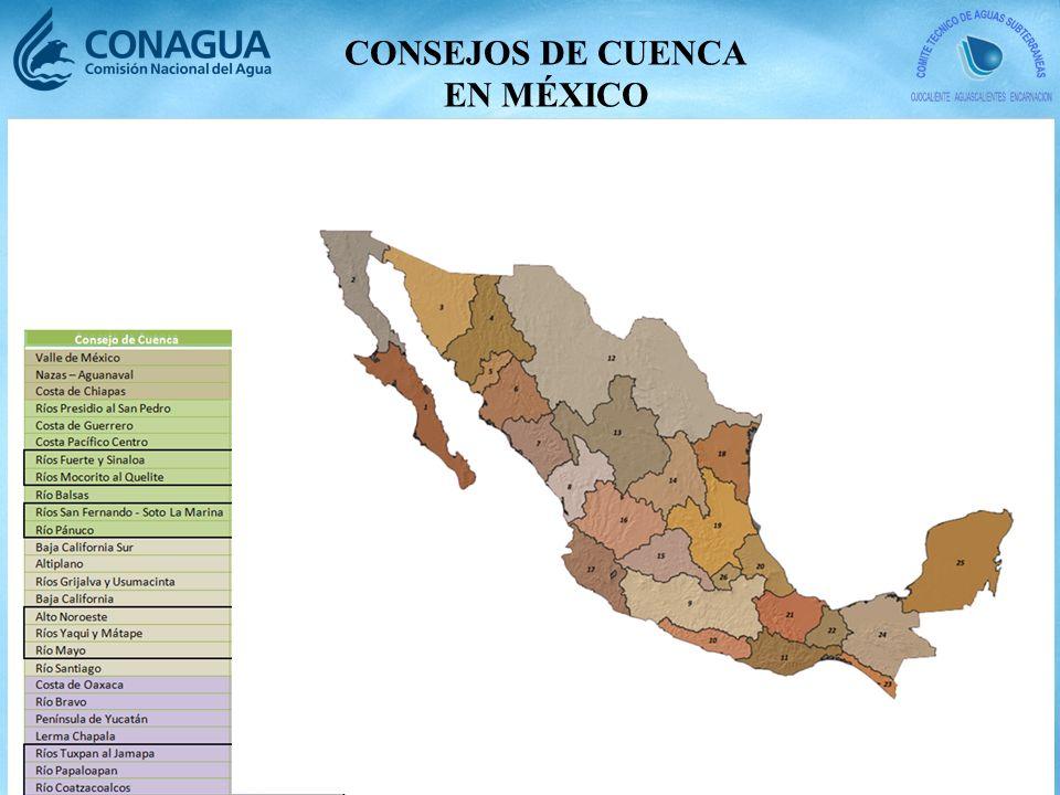 CONSEJOS DE CUENCA EN MÉXICO