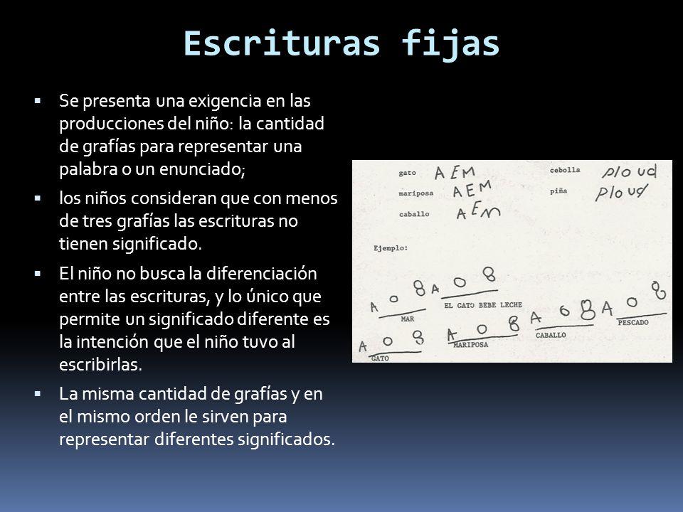 Escrituras fijas Se presenta una exigencia en las producciones del niño: la cantidad de grafías para representar una palabra o un enunciado; los niños