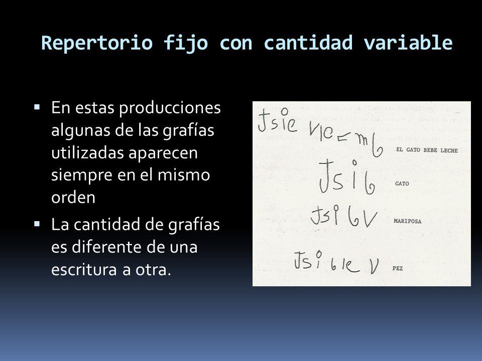 Repertorio fijo con cantidad variable En estas producciones algunas de las grafías utilizadas aparecen siempre en el mismo orden La cantidad de grafías es diferente de una escritura a otra.