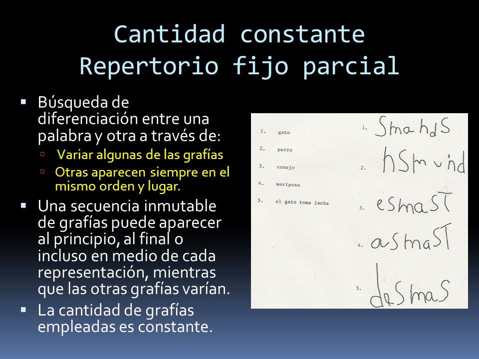 Cantidad constante Repertorio fijo parcial Búsqueda de diferenciación entre una palabra y otra a través de: Variar algunas de las grafías Otras aparecen siempre en el mismo orden y lugar.