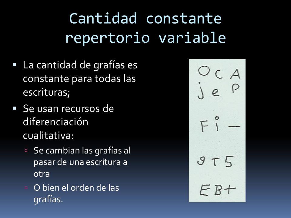 Cantidad constante repertorio variable La cantidad de grafías es constante para todas las escrituras; Se usan recursos de diferenciación cualitativa: Se cambian las grafías al pasar de una escritura a otra O bien el orden de las grafías.