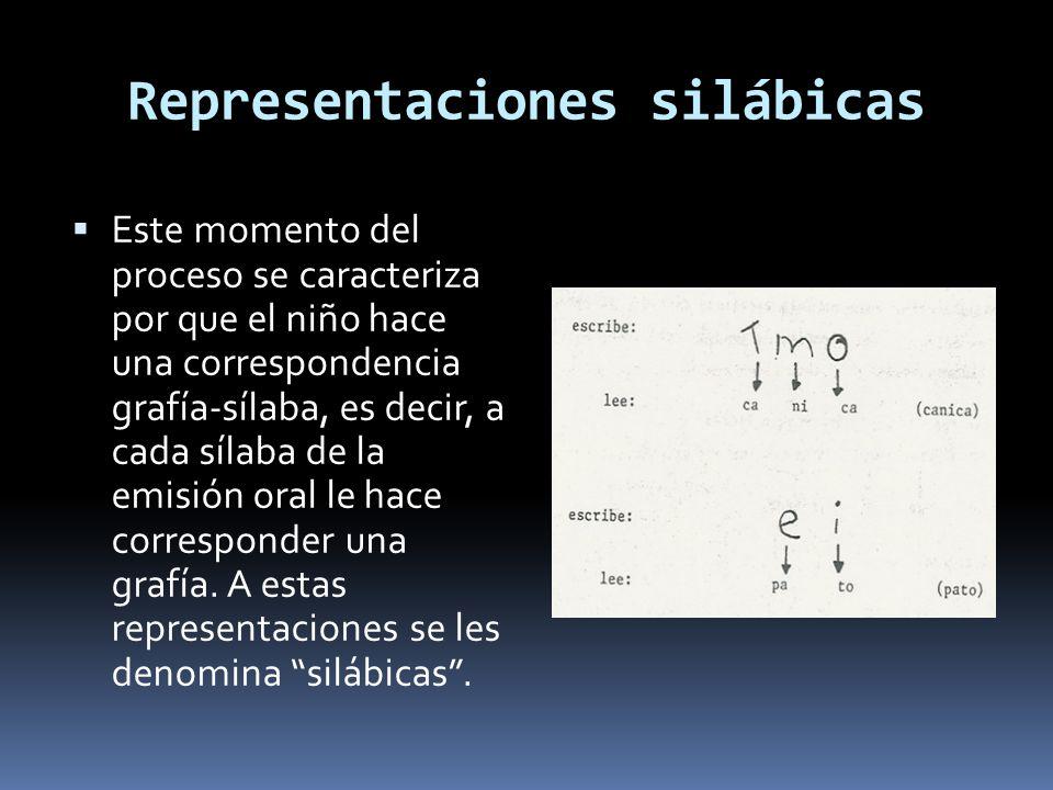 Representaciones silábicas Este momento del proceso se caracteriza por que el niño hace una correspondencia grafía-sílaba, es decir, a cada sílaba de