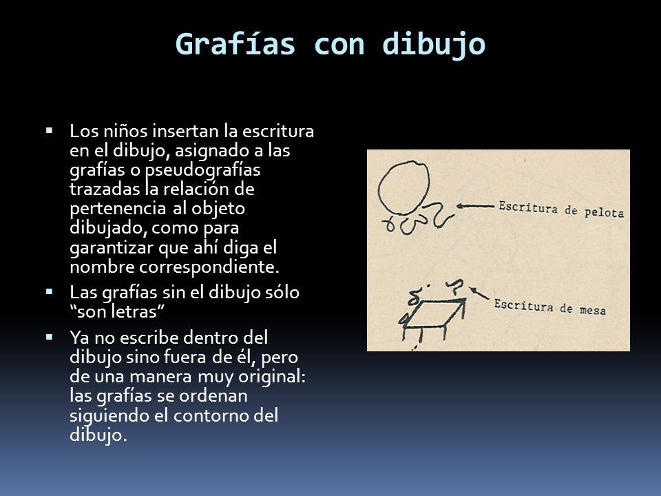 Grafías con dibujo Los niños insertan la escritura en el dibujo, asignado a las grafías o pseudografías trazadas la relación de pertenencia al objeto